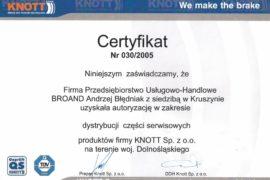 knott3_1024x768